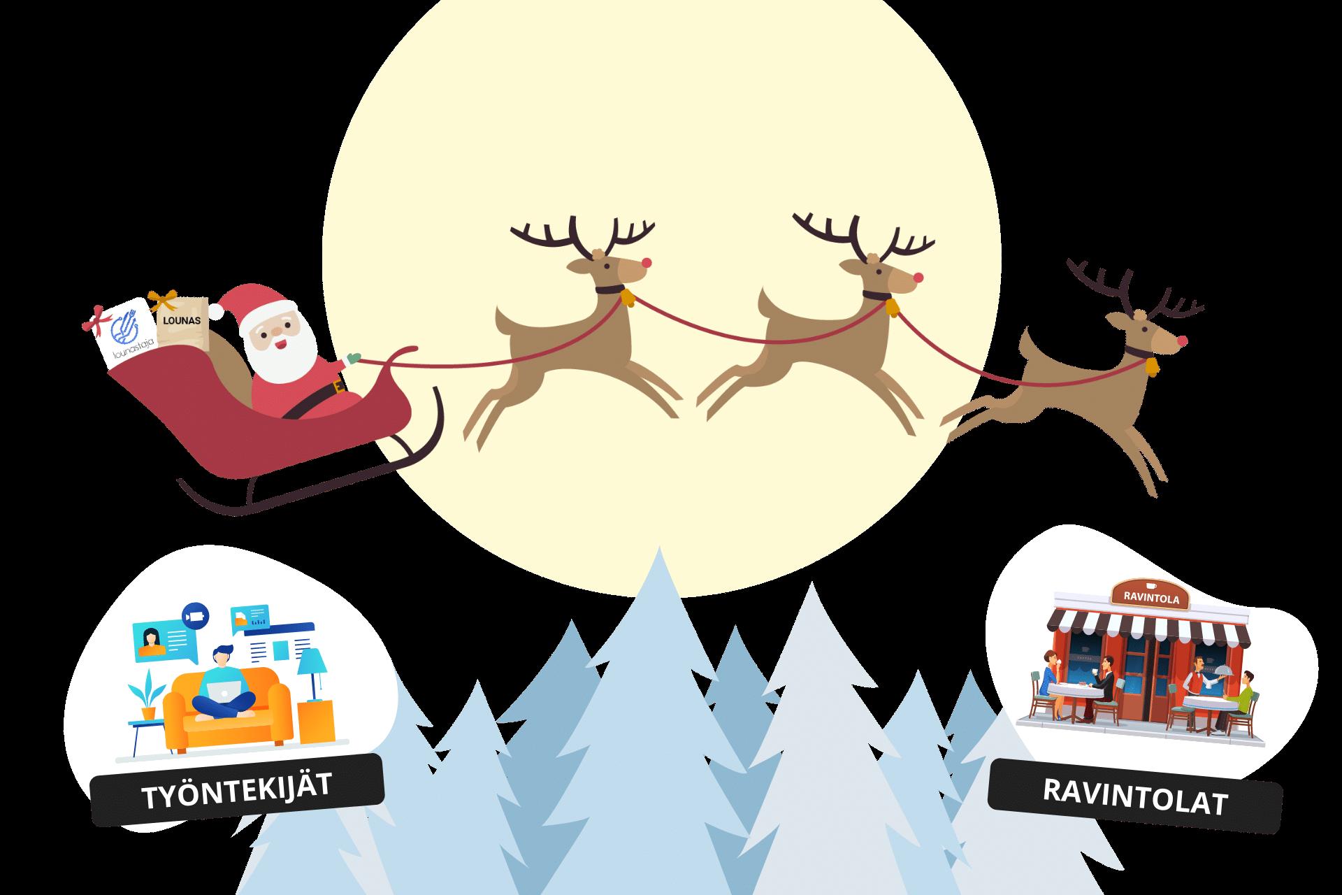Joulutempaus grafiikka